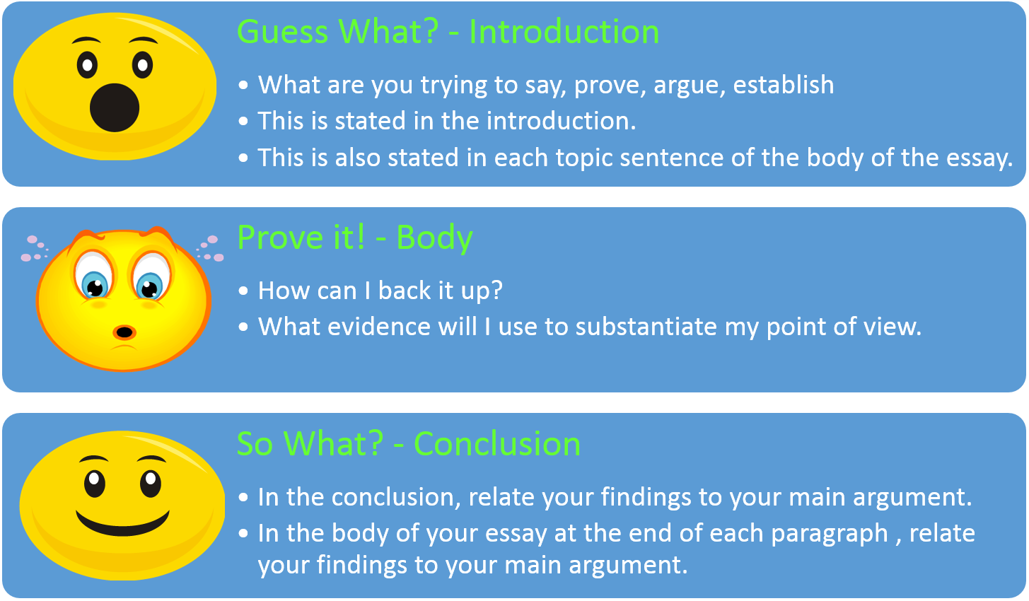 essay structure introduction conclusion